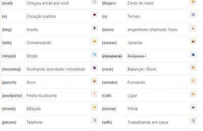 Emoticons Secretos do Skype