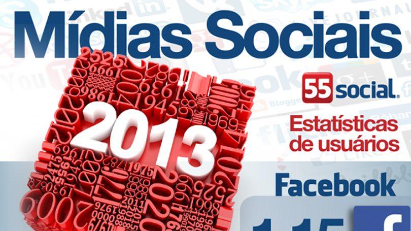 Infográfico sobre o número de usuários nas principais redes sociais