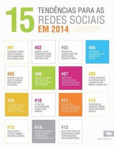 15 tendências das Redes Sociais para 2014