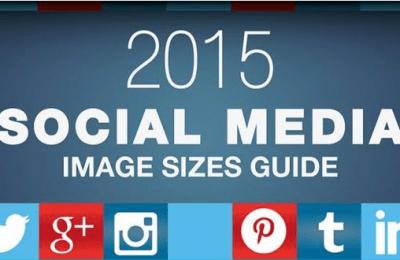 Medidas Exatas das Imagens nas Redes Sociais em 2015