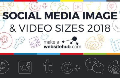 O Guia de Tamanhos de Imagem de Mídia Social de 2018O Guia de Tamanhos de Imagem de Mídia Social de 2018